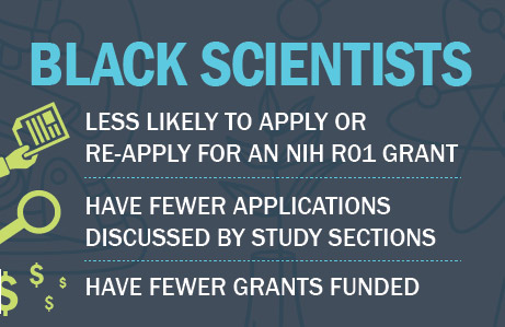 Black scientists are less like to apply or re-apply