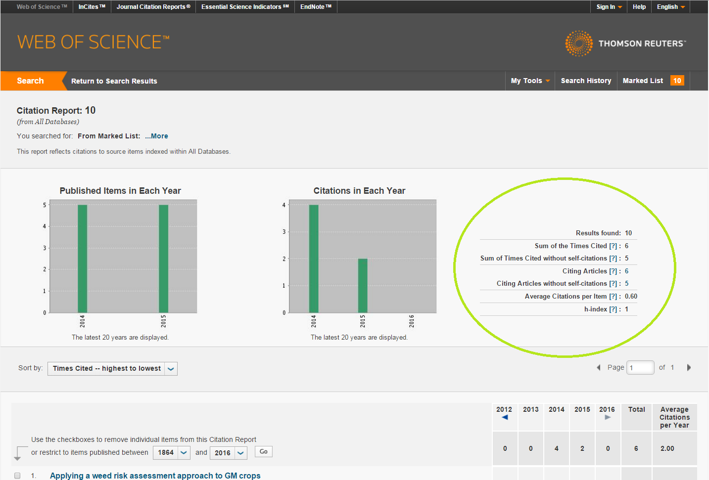 screenshot of Web Science report