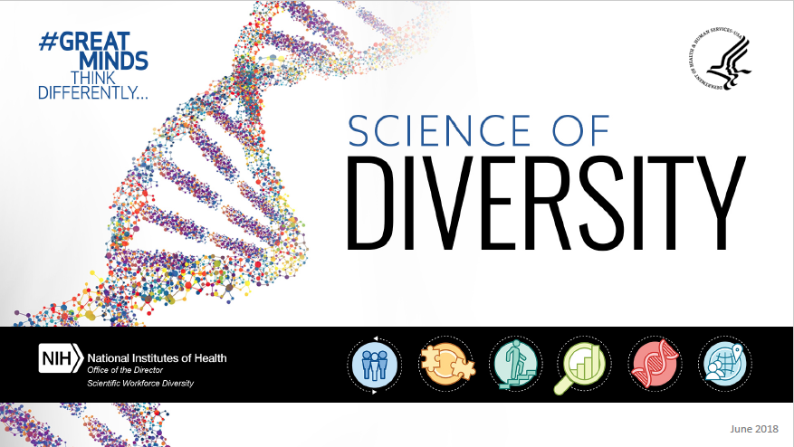 Science of Diversity