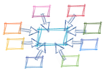 An image of a pencil-drawn web, with multiple multi-colored rectangles with dark blue arrows pointing from each of them towards a central turquoise rectangle.